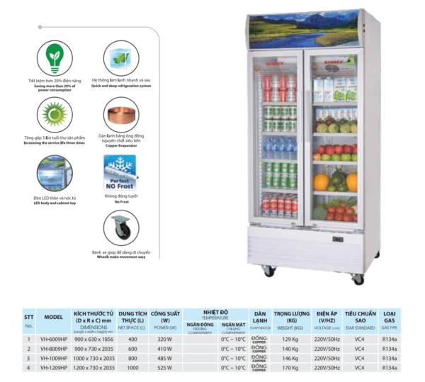 Tủ được dùng trưng bày sản phẩm trong các siêu thị
