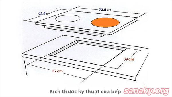 Bếp Đôi Điện Từ - Hồng Ngoại Sanaky SNK-IHW40A Công Suất 4000W